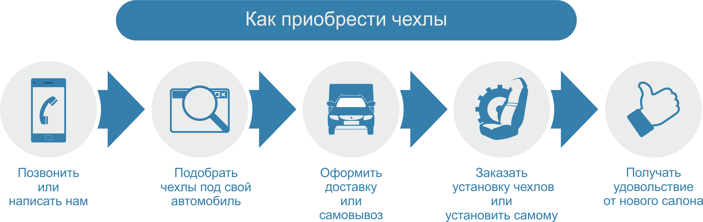 http://interierauto.ru/images/upload/kakkupit.png